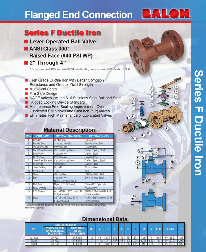 Balon - Floating Ball Valves Series F Ductile Iron