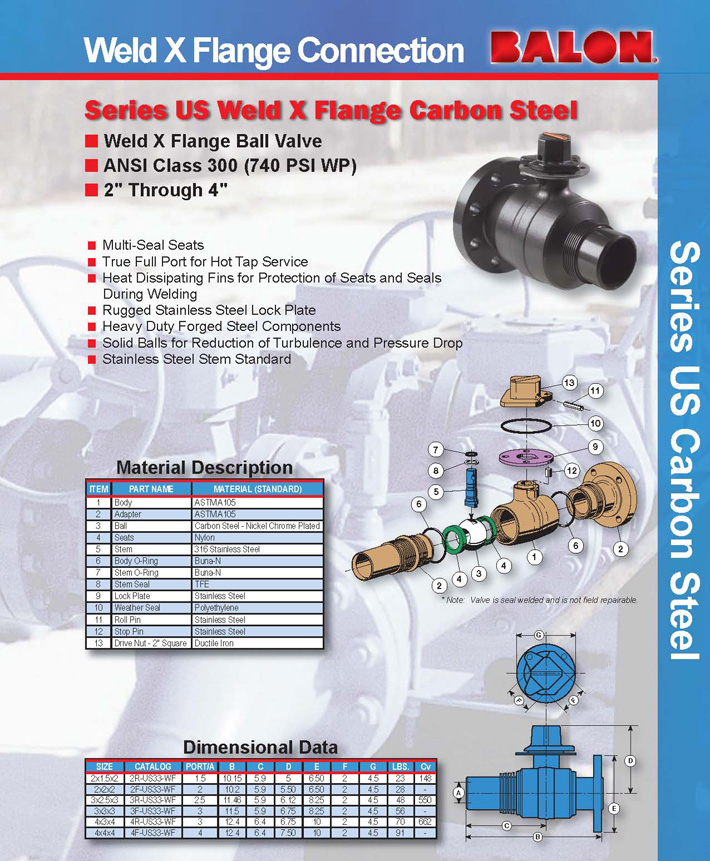 Balon - Floating Ball Valves Series US Weld X Flange Carbon Steel