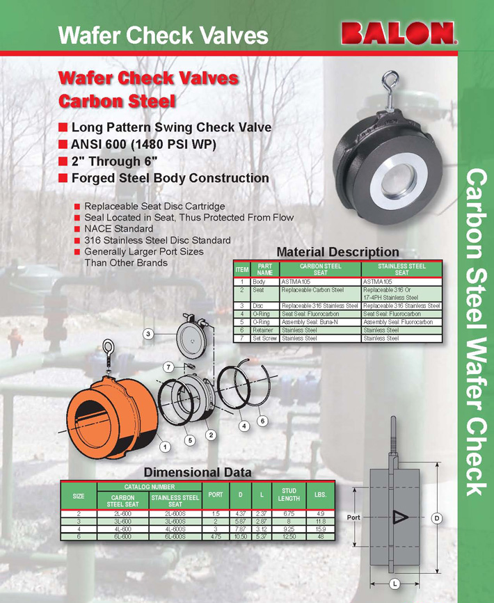Balon - Swing Check Valves